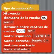 Configuración tipo de conducción