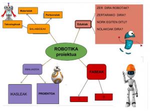 Robotika proiektua - Itziar Irigoien Perurena