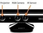 Cámara Kinect