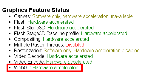 Hardware accelerated