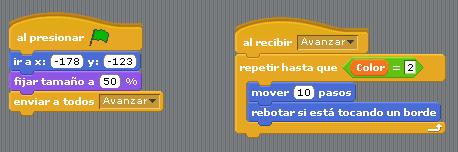 Programas del objeto coche