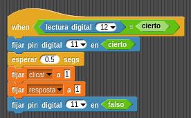 Programa que controla el comportamiento del primer botón físico de Arduino