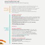 Programa de la Jornada INDUSTRIA 4.0