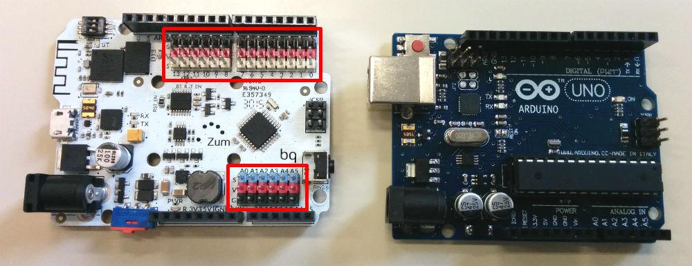 BQ Zum Core vs. Arduino UNO