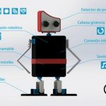 EIRO, el robot gallego open source